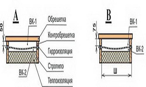 Черепица композитная: обзор производителей