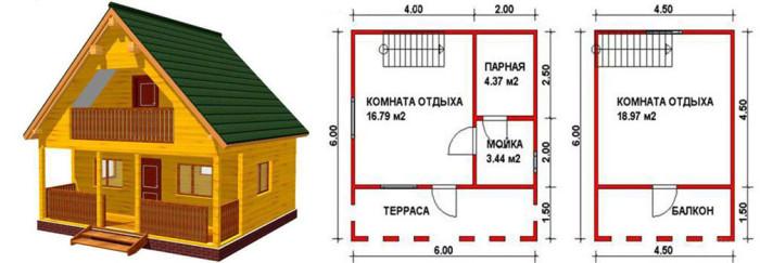 Строительство сруба 6х6: планировка и стоимость