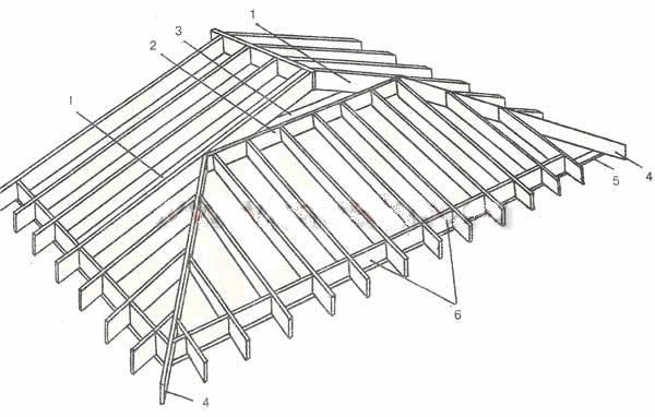 Крыша дома своими руками: пошаговая инструкция