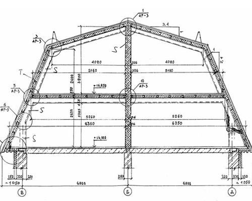 Ломаная мансардная крыша: полезная площадь при минимуме средств